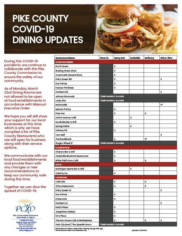 COVID-19 and Dining Updates