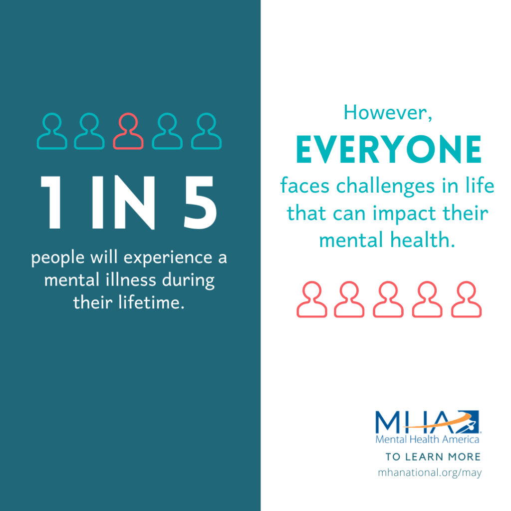 Do You Know Your Tools2Thrive? – Mental Health Awareness Month